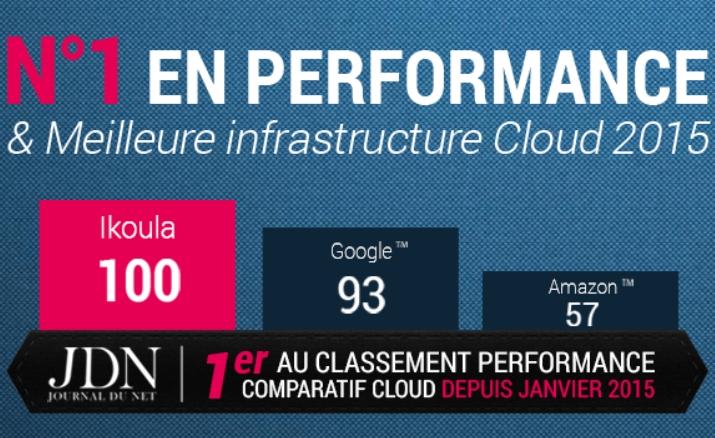 Les solutions Cloud d'Express Ikoula, au 1er rang devant Google et Amazon